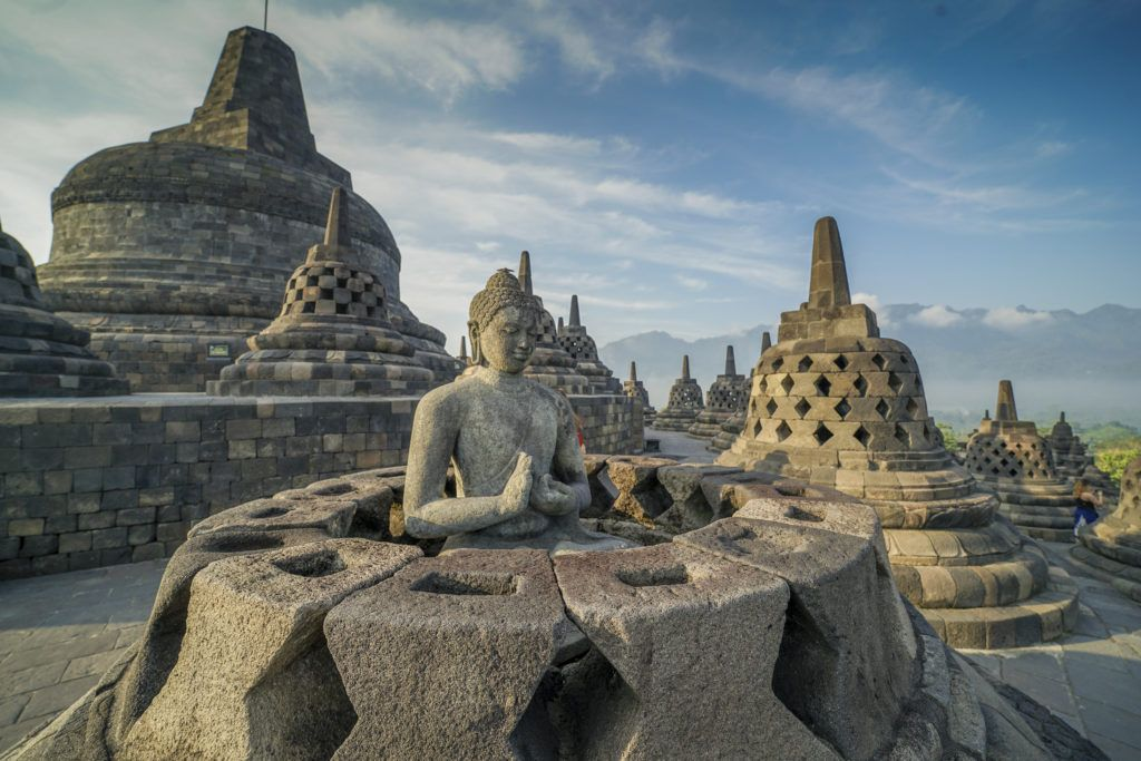Source: Borobudur Park